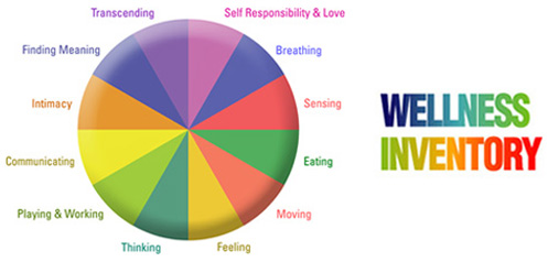 Wellness Inventory, Teaching People to Be Well